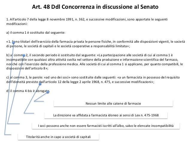 """Un po' di """"archeologia"""" della Concorrenza in Italia"""
