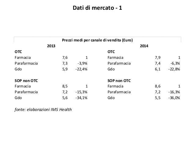 Dati di mercato - 1 OTC OTC Farmacia 7,6 1 Farmacia 7,9 1 Parafarmacia 7,3 -3,9% Parafarmacia 7,4 -6,3% Gdo 5,9 -22,4% Gdo...