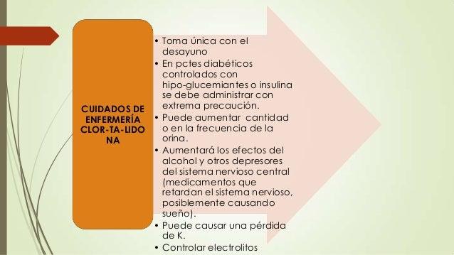 doxycycline genrx tablets