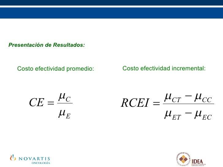 Presentación de Resultados: Costo efectividad promedio: Costo efectividad incremental:
