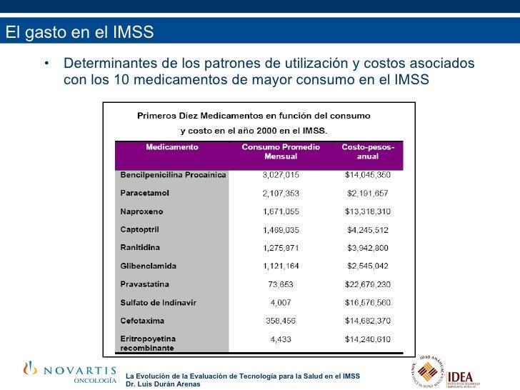 El gasto en el IMSS <ul><li>Determinantes de los patrones de utilización y costos asociados con los 10 medicamentos de may...