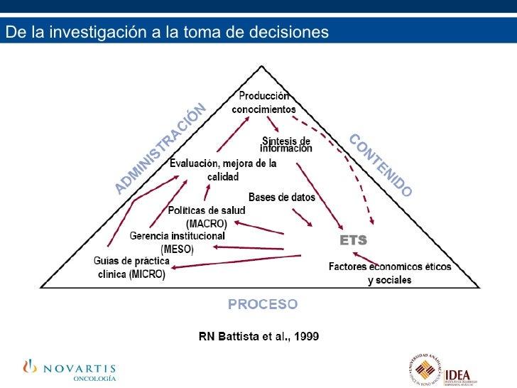 De la investigación a la toma de decisiones
