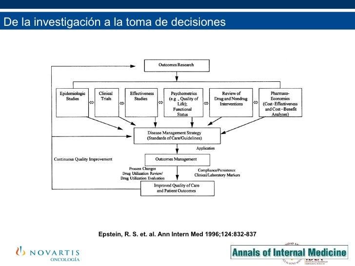 Epstein, R. S. et. al. Ann Intern Med 1996;124:832-837 De la investigación a la toma de decisiones