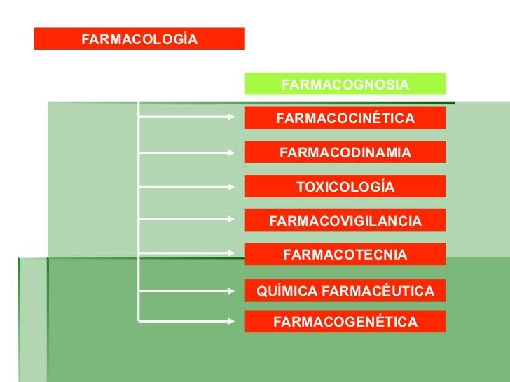Farmacognosia general 2011