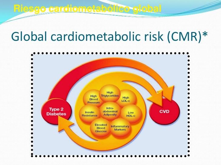 AMADIM Farmacología Avanzada en Obesidad Dr. Roberto Mendoza