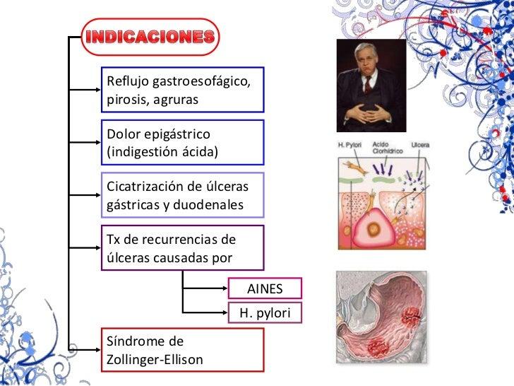 ACh (estímulo vagal)