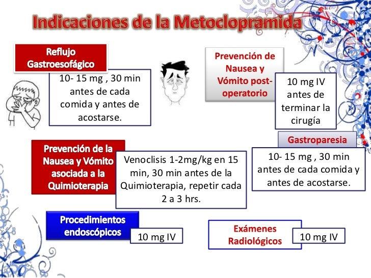 Farmacoterapia de la secreción gástrica<br />INHIBIDORES DE LA BOMBA DE PROTÓN<br />ANTAGONISTAS DEL RECEPTOR DE HISTAMINA...