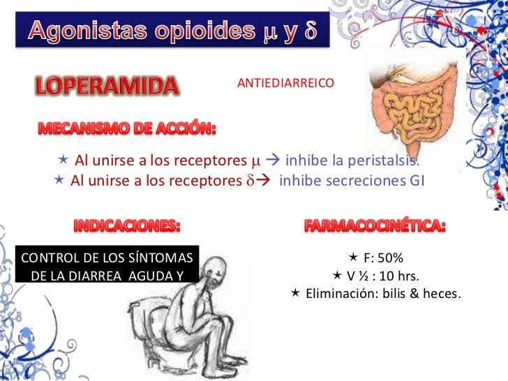 INDICACIONES<br />Cicatrización de úlceras<br />gástricas y duodenales<br />Reflujo gastroesofágico,<br />pirosis, agruras...
