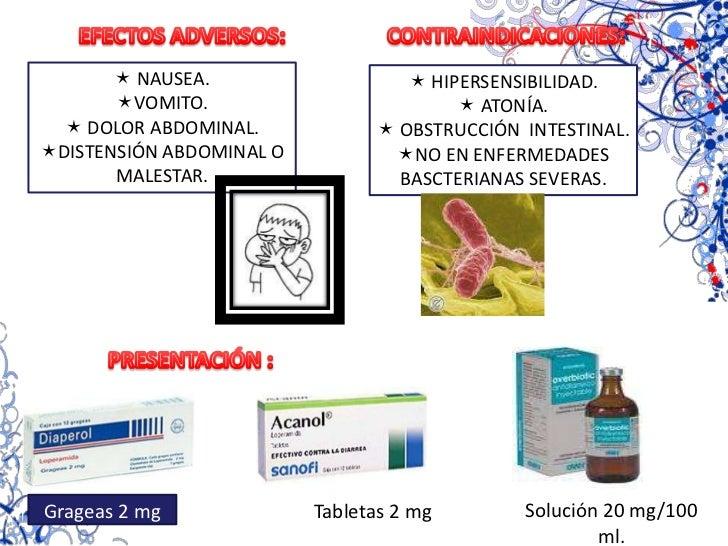 CONTRAINDICACIONES<br />REACCIONES<br />ADVERSAS<br /><ul><li>Úlcera gástrica maligna