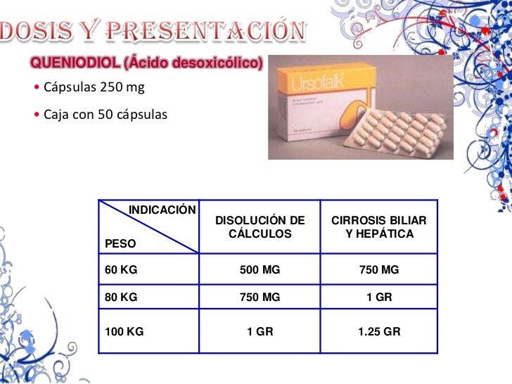 Producción de una ulcera: interacción con H. Pylori y medicamentos exógenos (AINEs)<br />Disminuyendo la producción  de ga...