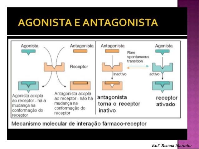  Antagonismo químico: duas substâncias se combinam em solução , perdendo-se o efeito do fármaco ativo. Ex: Uso de agentes...