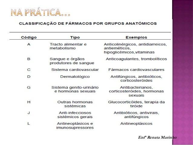Enfª Renata Marinho