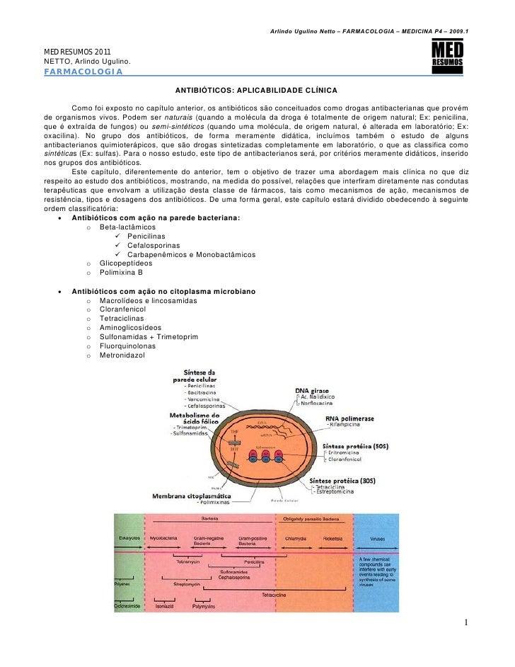 Arlindo Ugulino Netto – FARMACOLOGIA – MEDICINA P4 – 2009.1MED RESUMOS 2011NETTO, Arlindo Ugulino.FARMACOLOGIA            ...