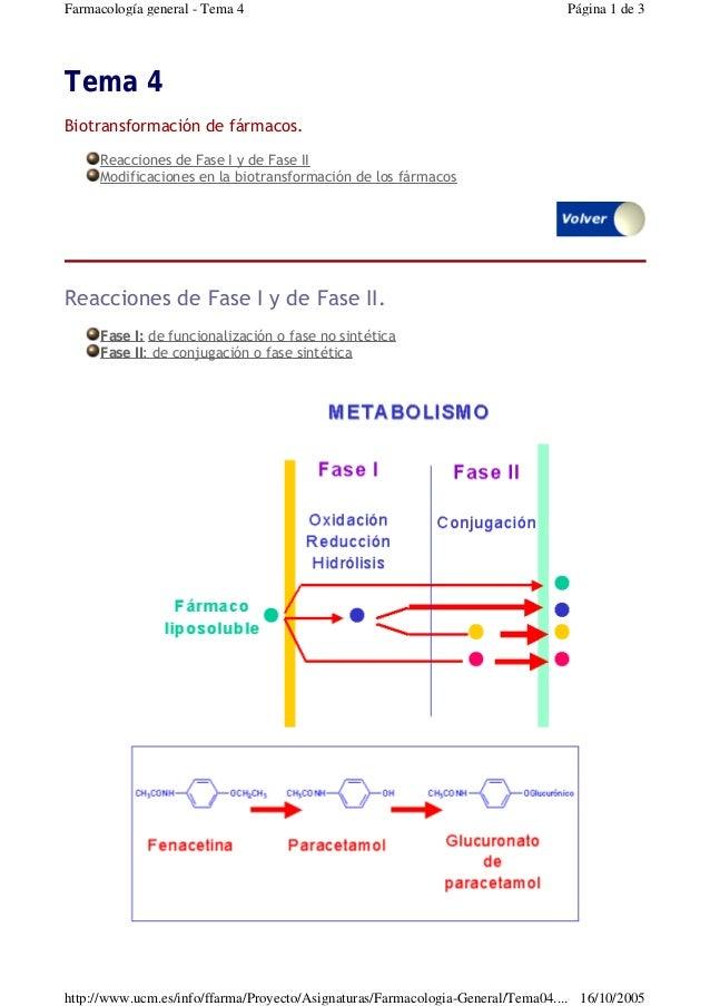 Tema 4Biotransformación de fármacos.Reacciones de Fase I y de Fase IIModificaciones en la biotransformación de los fármac...