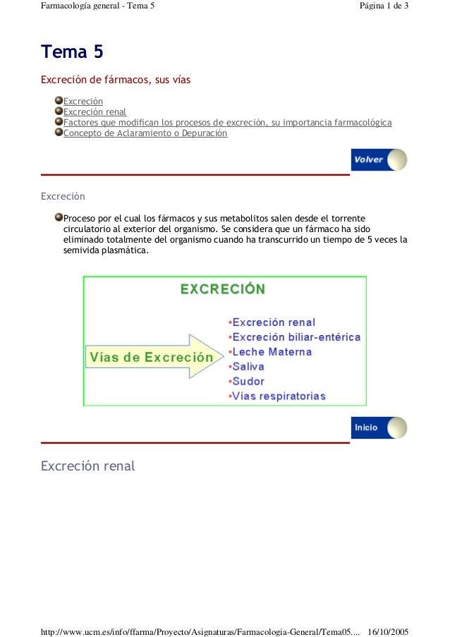 Tema 5Excreción de fármacos, sus víasExcreciónExcreción renalFactores que modifican los procesos de excreción, su importan...