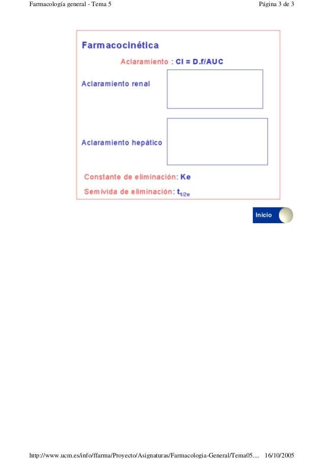 Página 3 de 3Farmacología general - Tema 516/10/2005http://www.ucm.es/info/ffarma/Proyecto/Asignaturas/Farmacologia-Genera...