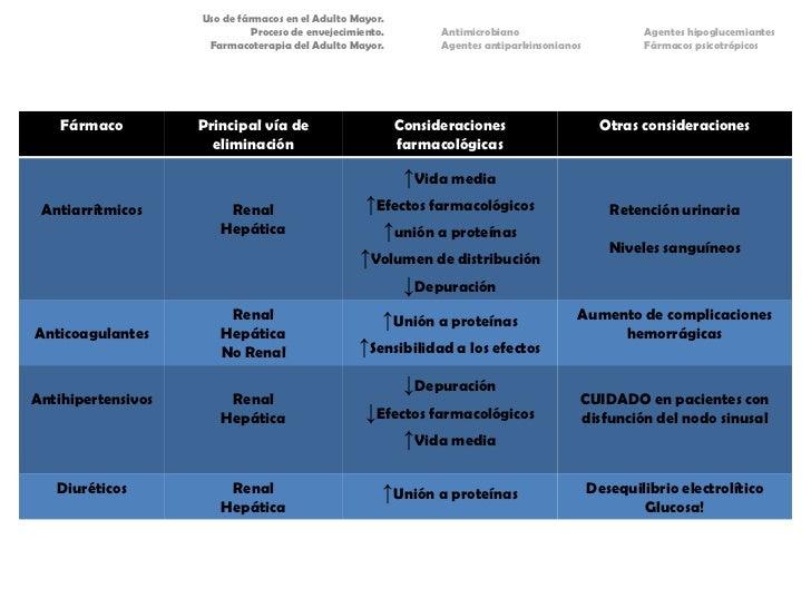 efectos farmacologicos de los corticosteroides