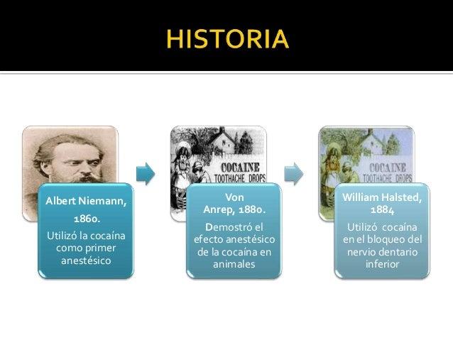 .  Heinrich Braun, 1903 Combinó la cocaína con adrenalina, prolongando el efecto anestésico  Alfred Einhorn, 1904 Sintetiz...