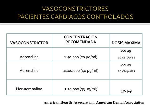 • • • • • •  En pacientes hipertensos no controlados en estadio II o III Tiroxicosis Infartos en menos de 1 año Cardiopatí...