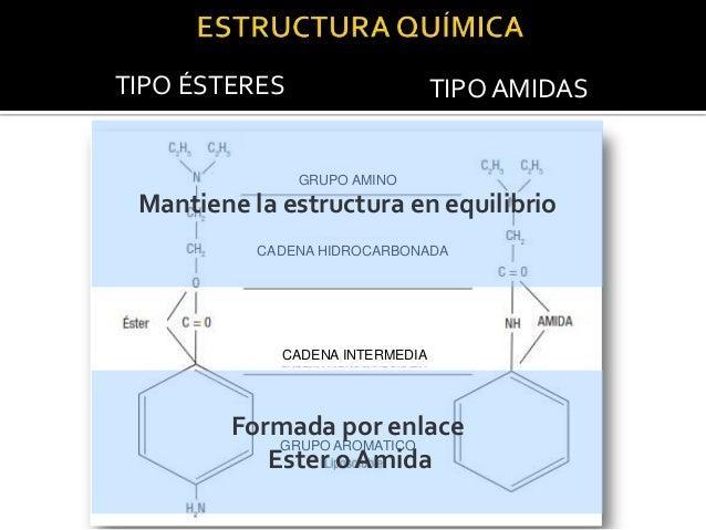 TIPO ÉSTERES  TIPO AMIDAS  Entre mas larga mayor liposolubilidad CH2 C2H5 5H2C GRUPO AMINO  N  CH2 O  CH2 CADENA HIDROCARB...
