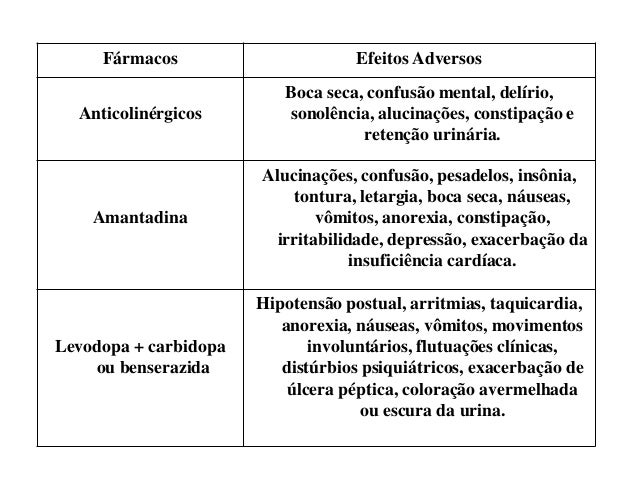 Ivermectin human test covid