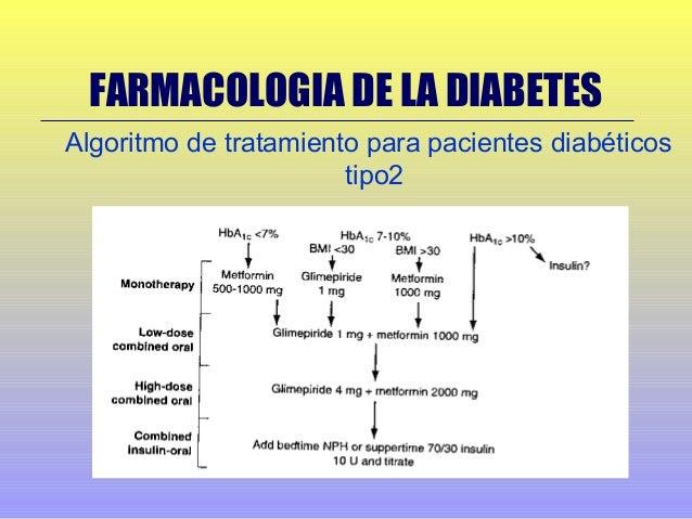 Farmacologia de la Diabetes Mellitus