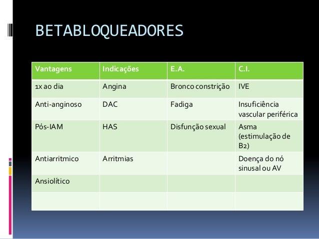 farmacologia scv