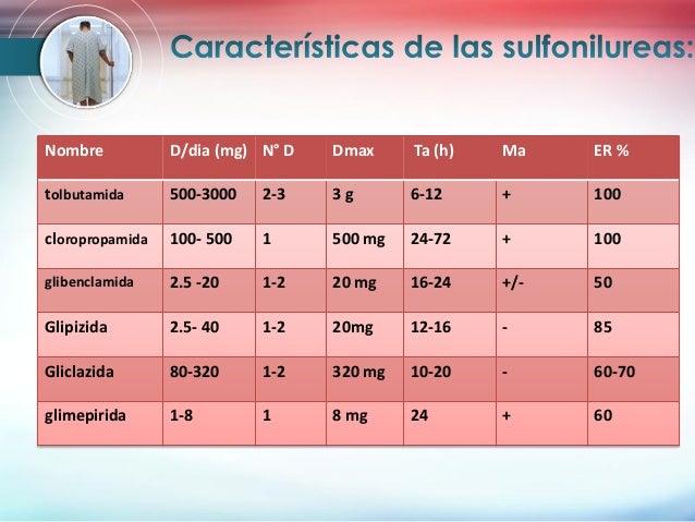 farmacología de la diabetes mellitus