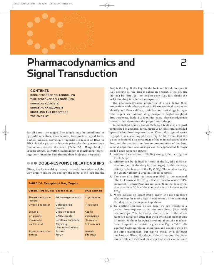 Pharmacodynamics and                                                                                                      ...