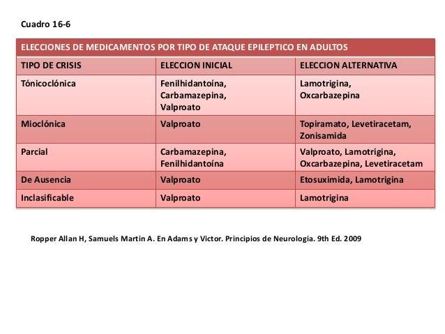 trevor pharmacology 10th ed pdf