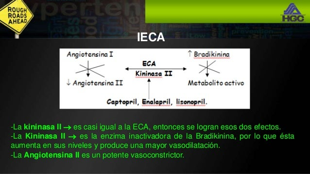 Ivermectin tablets for humans cost