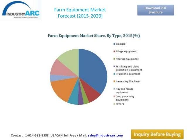 Agricultural Tools Manufacturer Supplier Companies Ltd Mail: Farm Equipment Market Is Estimated To Reach $200 Billion