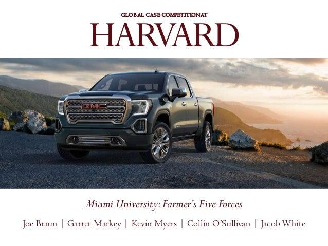 Joe Braun | Garret Markey | Kevin Myers | Collin O'Sullivan | JacobWhite Miami University:Farmer's Five Forces HARVARD GLO...