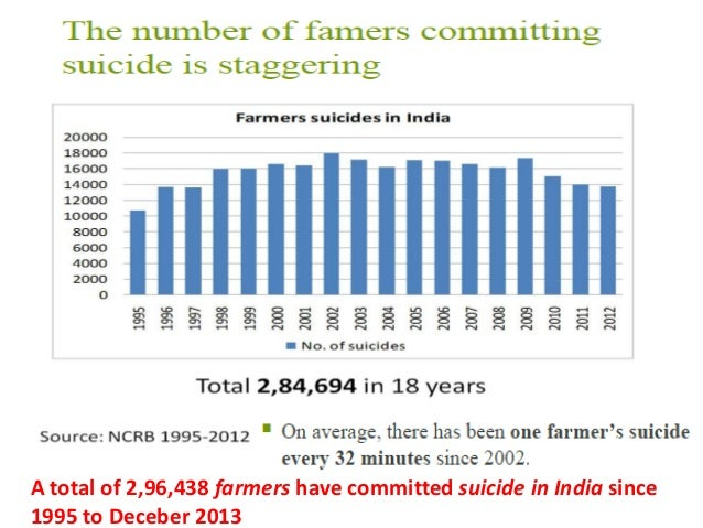 farmer suicides and agrarian distress Politics of farm loan waivers and how it's increasing agricultural distress  also read: pm modi must think beyond loan waiver to stop farmer suicides.
