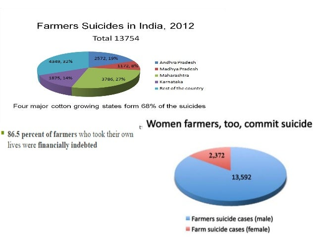 farmer suicides and agrarian distress Too much of public discourse on farmer suicides could bring on unseemly haggling over the numbers activists and the media rightly question loopholes in the national crime records bureau data, pointin.
