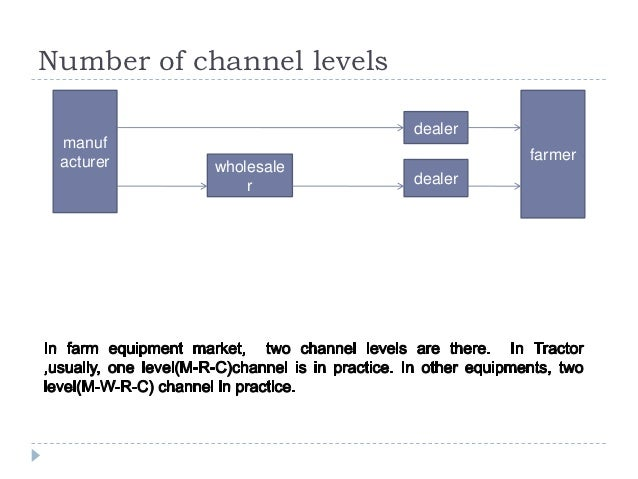 distribution channels in marketing pdf