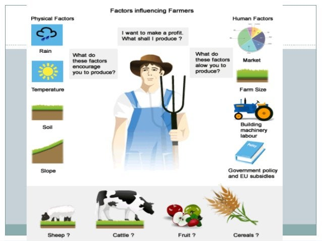 Farming As A System