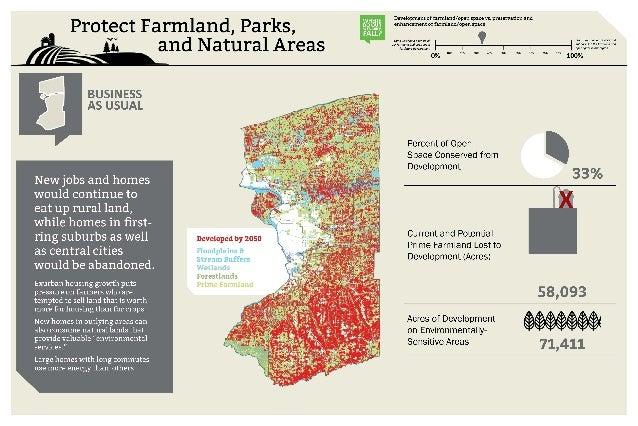 Farm land2