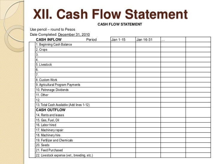 Farm records and accounting for Farm cash flow template
