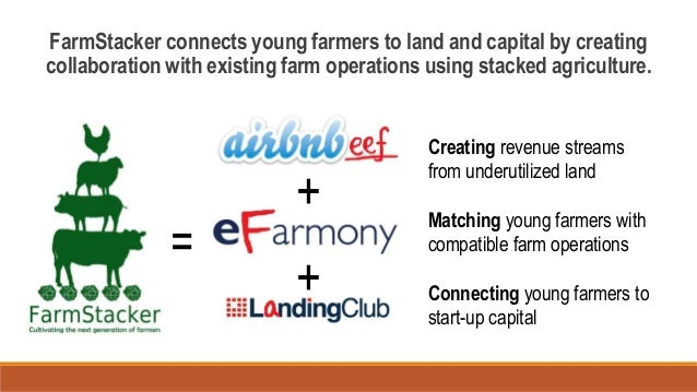 FarmStacker connects young farmers to land and capital by creatingcollaboration with existing farm operations using stacke...