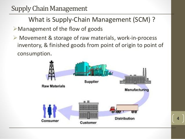 performance measurement in agri food supply chain networks Quantifying the agri-food supply chain  performance measurement in agri-food supply-chain networks:  strategic alliances and networks in supply chains:.