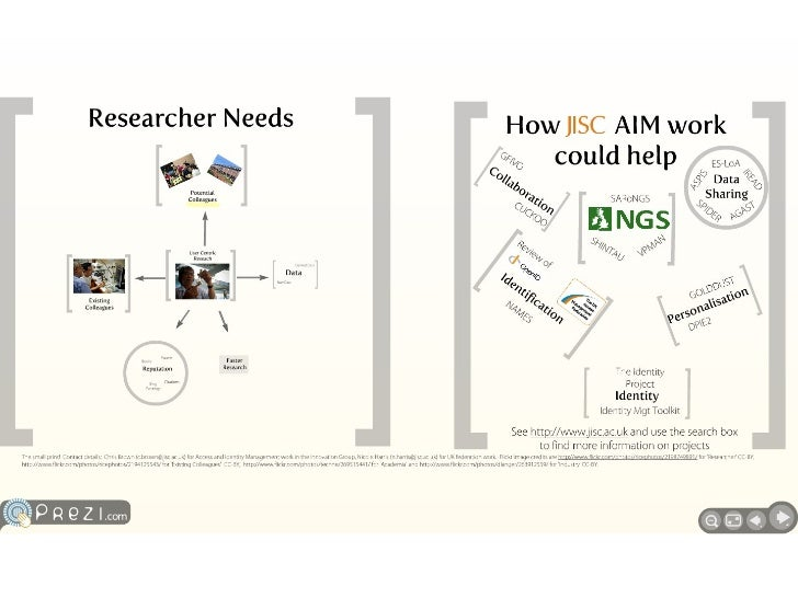 User-centric research Slide 1