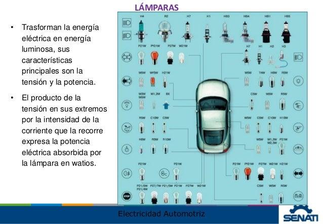 Tipos de iluminacion automotriz