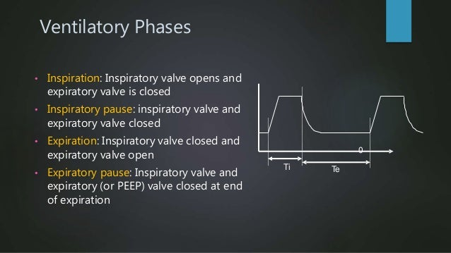 Ventilatory Phases • Inspiration: Inspiratory valve opens and expiratory valve is closed • Inspiratory pause: inspiratory ...