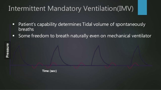 Intermittent Mandatory Ventilation(IMV)  Freedom for natural spontaneous breaths even on machine  Lesser chances of hype...