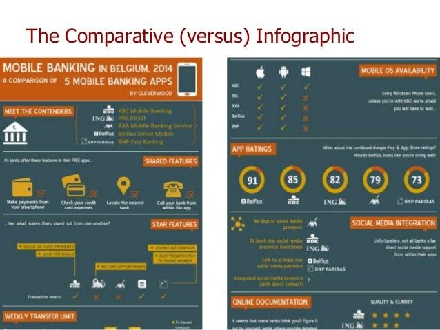 Friday Session #64: Key Recipes For Killer Infographics