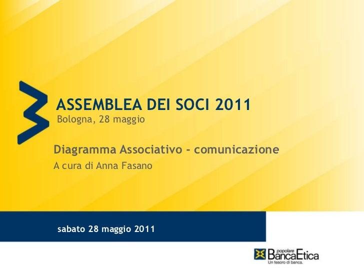 ASSEMBLEA DEI SOCI 2011 Bologna, 28 maggio Diagramma Associativo - comunicazione  A cura di Anna Fasano