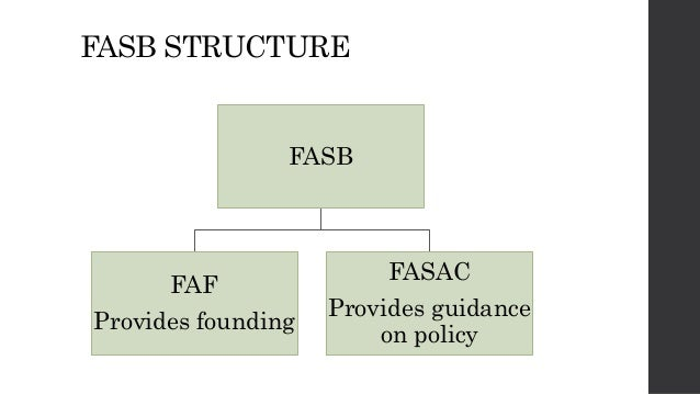 fasb and the standard setting process Lysak, amy k participation in the fasb's standard-setting process and the big-4 accounting firms' extent and motivations for lobbying using textual analysis.