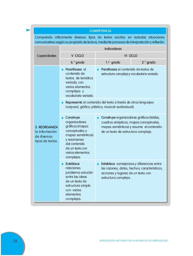 Fasciculo secundaria-comunicacion-vi