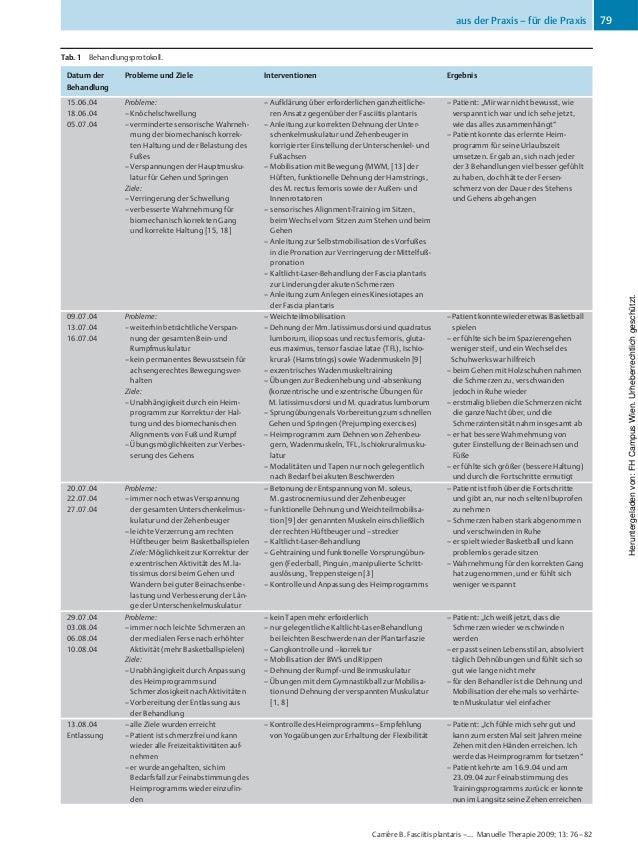 Tab. 1 Behandlungsprotokoll. Datum der Behandlung Probleme und Ziele Interventionen Ergebnis 15.06.04 18.06.04 05.07.04 Pr...